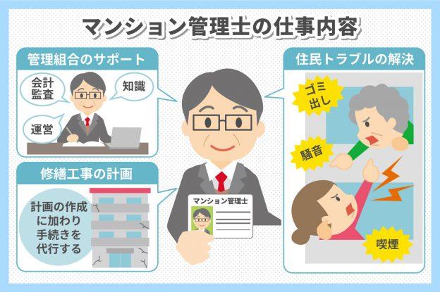 マンション管理士の仕事内容や給与について解説します